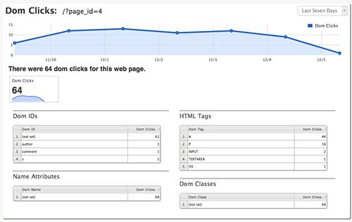 open web analytics - dom clicks