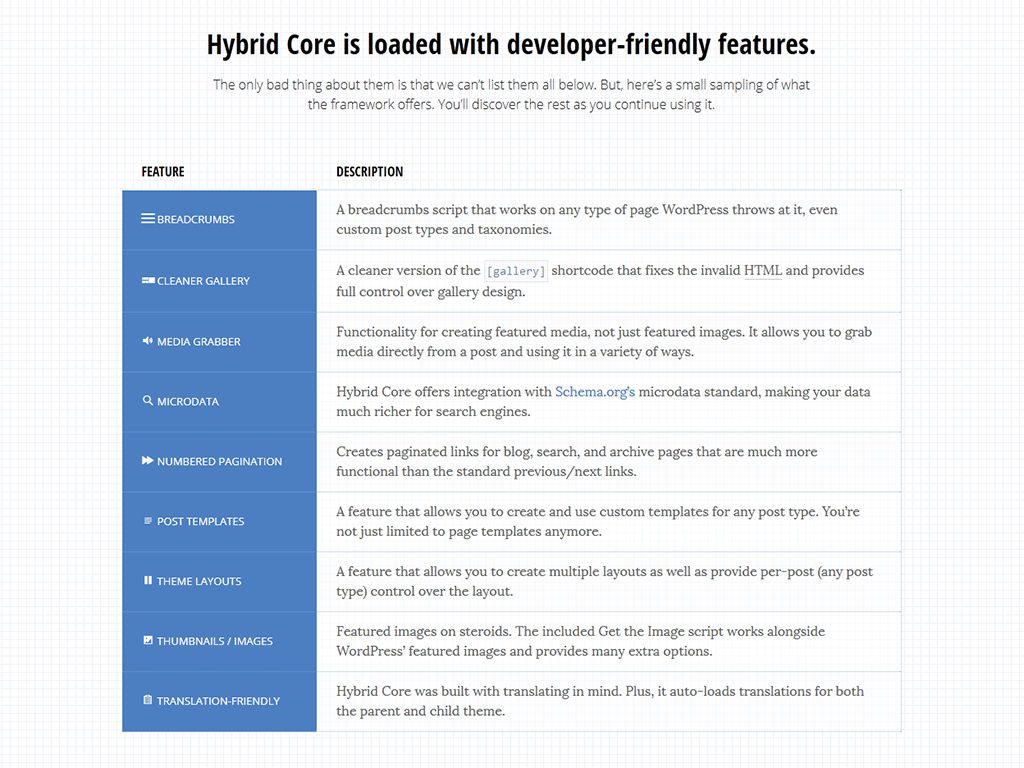 Hybrid-core-fw