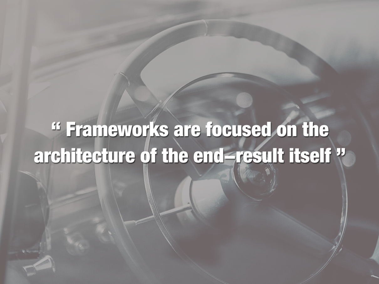 Functions-of-wordpress-theme-framework