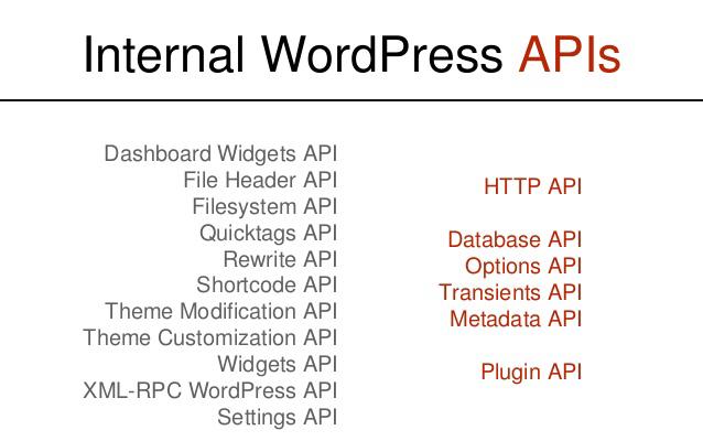 WordPress APIs